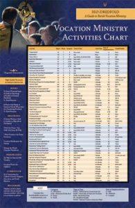 Hundredfold Activity Poster Web